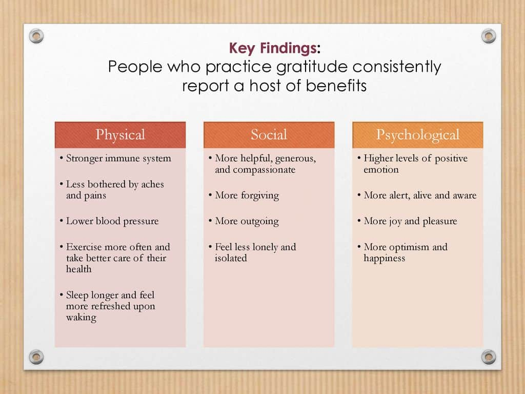 report benefits of gratitude physical social psychological